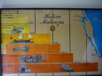 Fort Matanzas Facts_229